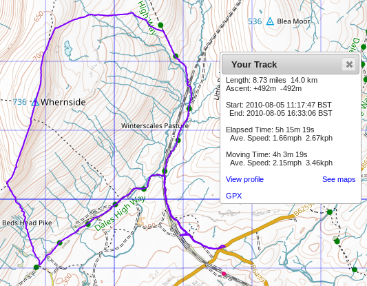 Track of Whernside walk